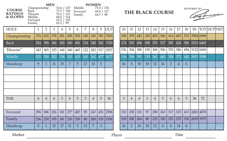 The Black Course Scorecard