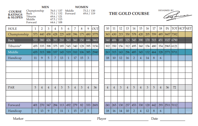 The Gold Course Scorecard